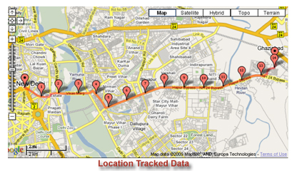 Offline Human Tracking Software